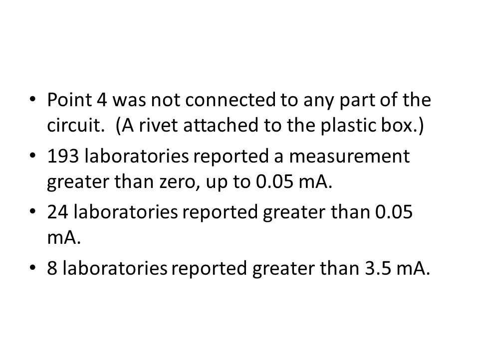 Point 4 was not connected to any part of the circuit. (A rivet attached to the plastic box.) 193 laboratories reported a measurement greater than zero