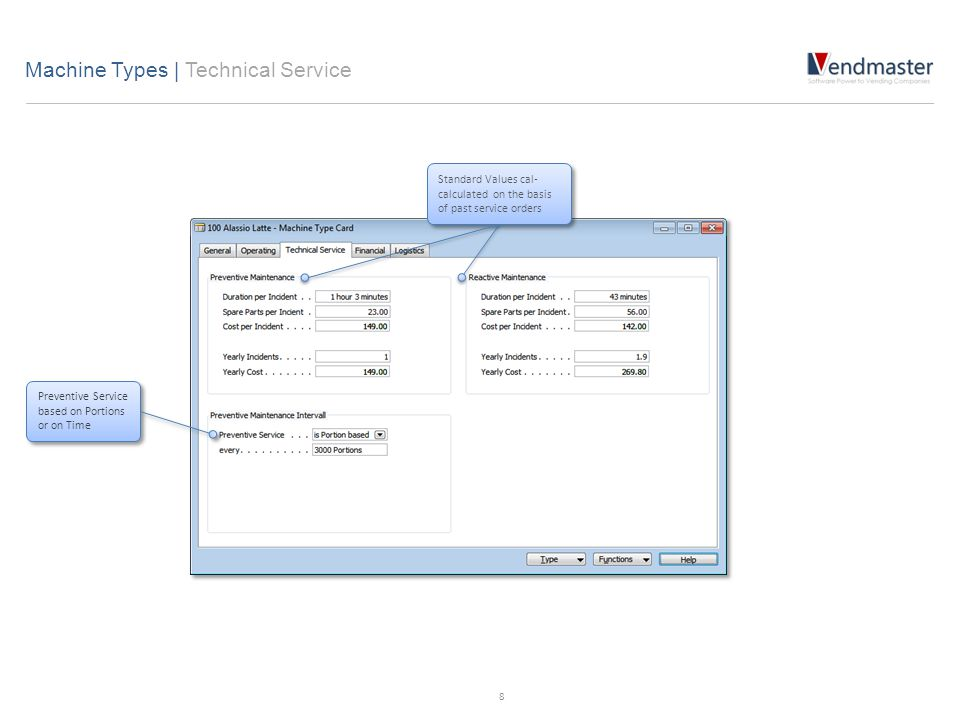 Standard Values cal- calculated on the basis of past service orders Preventive Service based on Portions or on Time Machine Types | Technical Service