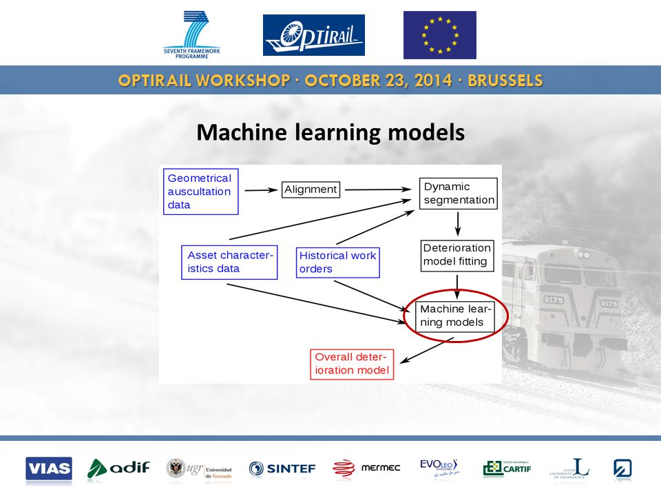 OPTIRAIL WORKSHOP · OCTOBER 23, 2014 · BRUSSELS Machine learning models