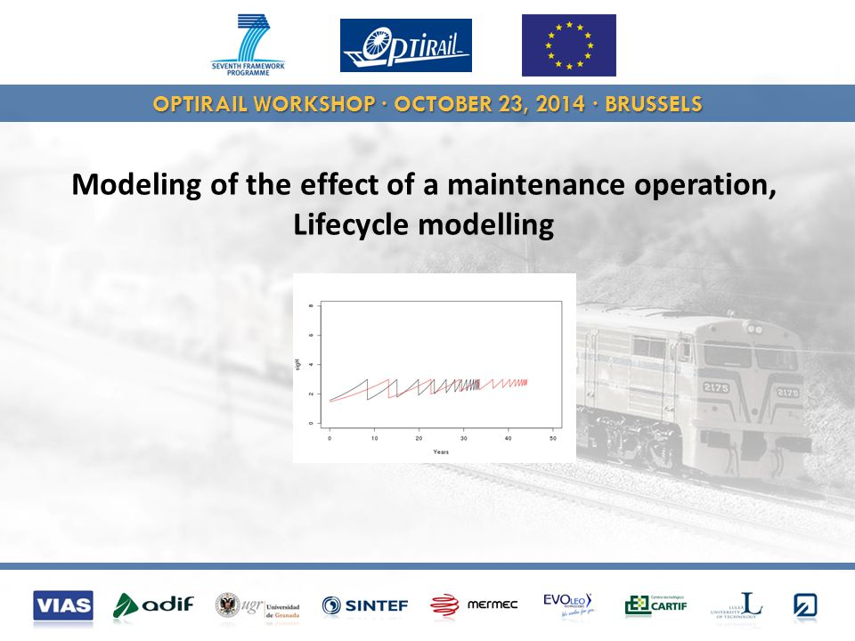 OPTIRAIL WORKSHOP · OCTOBER 23, 2014 · BRUSSELS Modeling of the effect of a maintenance operation, Lifecycle modelling