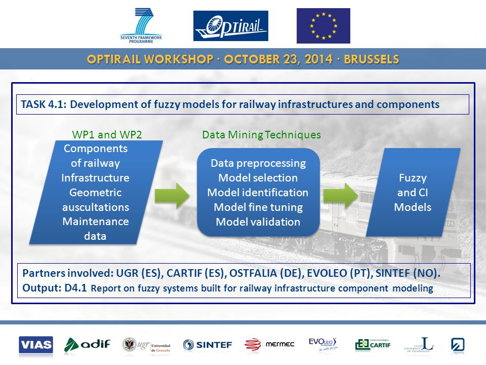 OPTIRAIL WORKSHOP · OCTOBER 23, 2014 · BRUSSELS Conclusions D4.2: A methodology for modelling maintenance decisions from current auscultations was developed This can be done data-driven and/or with expert knowledge We showed that the data-driven approach works well for the case of Sweden and tamping, and a random forest can classify tamping vs.
