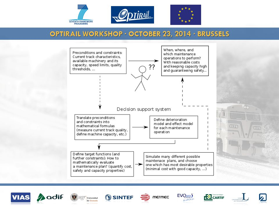 OPTIRAIL WORKSHOP · OCTOBER 23, 2014 · BRUSSELS
