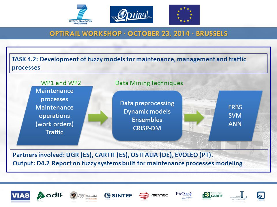 OPTIRAIL WORKSHOP · OCTOBER 23, 2014 · BRUSSELS Two approaches for D4.2 Expert knowledge driven: We predict the auscultation, the expert tells us what has to be done.