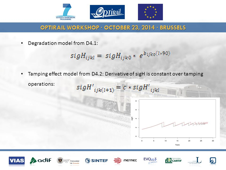 OPTIRAIL WORKSHOP · OCTOBER 23, 2014 · BRUSSELS Degradation model from D4.1: Tamping effect model from D4.2: Derivative of sigH is constant over tamping operations: