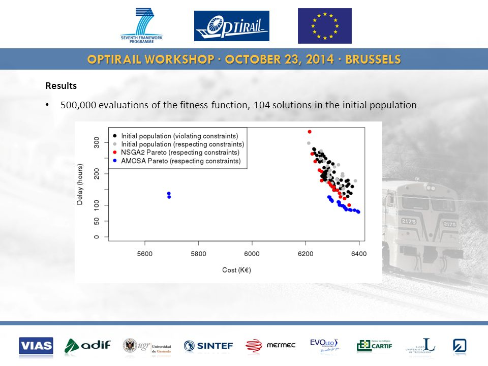 OPTIRAIL WORKSHOP · OCTOBER 23, 2014 · BRUSSELS Results 500,000 evaluations of the fitness function, 104 solutions in the initial population