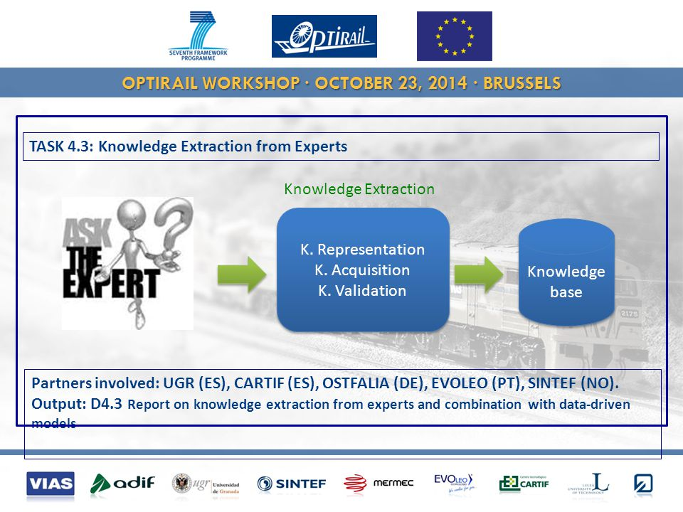 OPTIRAIL WORKSHOP · OCTOBER 23, 2014 · BRUSSELS Two deterioration models for TQIs can be used: Linear deterioration model Exponential deterioration model (derived from the observation that the deterioration of track quality is proportional to the current quality) is the track quality at time t = 0 (immediately after a work order) Predictive modeling of deterioration