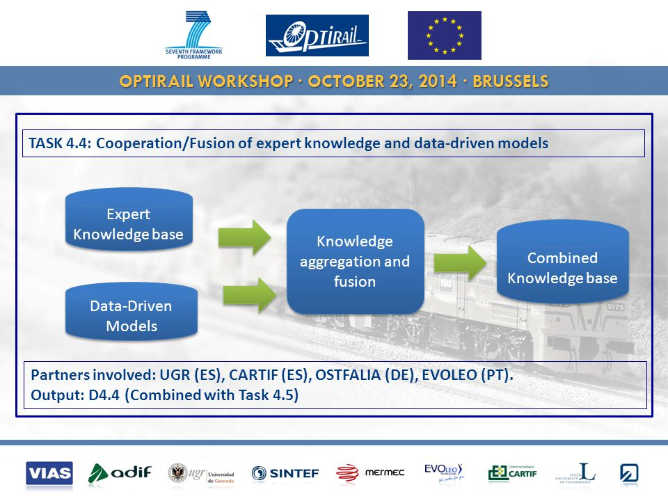 "OPTIRAIL WORKSHOP · OCTOBER 23, 2014 · BRUSSELS In the example of the Swedish Q-value, if no maintenance is performed, the quality gets worse, and the Q-value decreases Predicting future geometrical inspection data is ""simply fitting the (exponential) model When work along the track is performed, the quality increases, with a jump, and the parameters of the (exponential) model may change The time series is cut into pieces by the work orders."