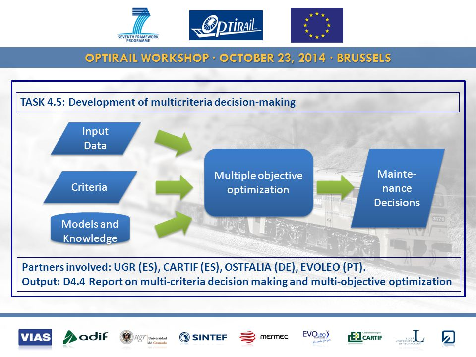 OPTIRAIL WORKSHOP · OCTOBER 23, 2014 · BRUSSELS TASK 4.5: Development of multicriteria decision-making Partners involved: UGR (ES), CARTIF (ES), OSTFALIA (DE), EVOLEO (PT).