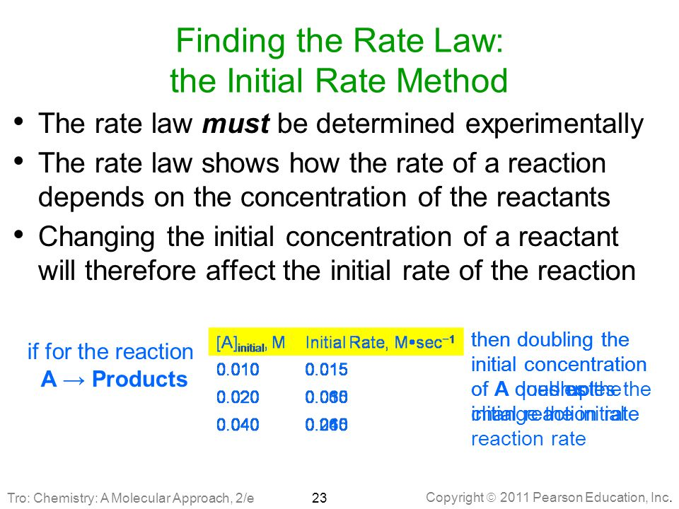 Copyright  2011 Pearson Education, Inc. Finding the Rate Law: the Initial Rate Method The rate law must be determined experimentally The rate law sho