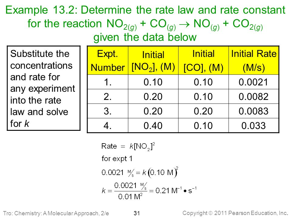 Copyright  2011 Pearson Education, Inc. Example 13.2: Determine the rate law and rate constant for the reaction NO 2(g) + CO (g)  NO (g) + CO 2(g) g