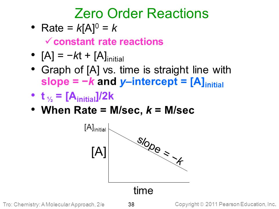 Copyright  2011 Pearson Education, Inc. Zero Order Reactions Rate = k[A] 0 = k constant rate reactions [A] = −kt + [A] initial Graph of [A] vs. time