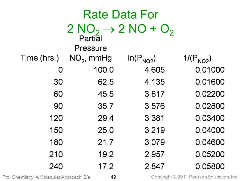 Copyright  2011 Pearson Education, Inc. Rate Data For 2 NO 2  2 NO + O 2 49Tro: Chemistry: A Molecular Approach, 2/e