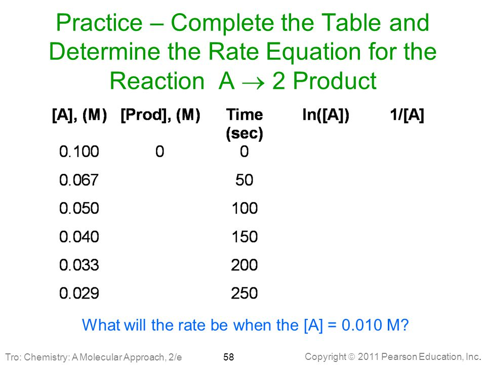 Copyright  2011 Pearson Education, Inc. Practice – Complete the Table and Determine the Rate Equation for the Reaction A  2 Product 58 What will the