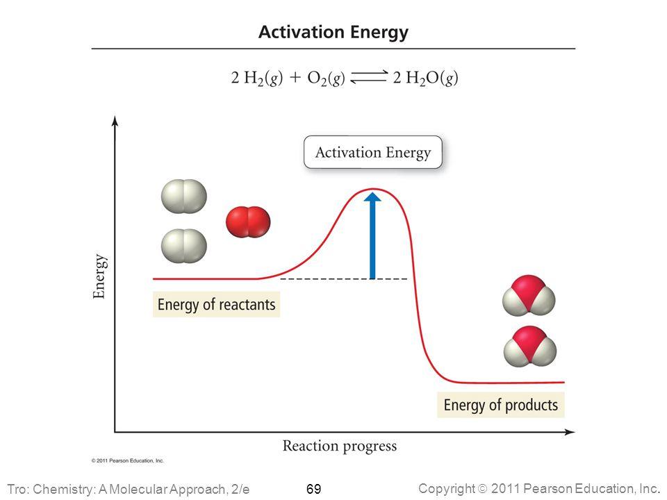 Copyright  2011 Pearson Education, Inc. 69Tro: Chemistry: A Molecular Approach, 2/e