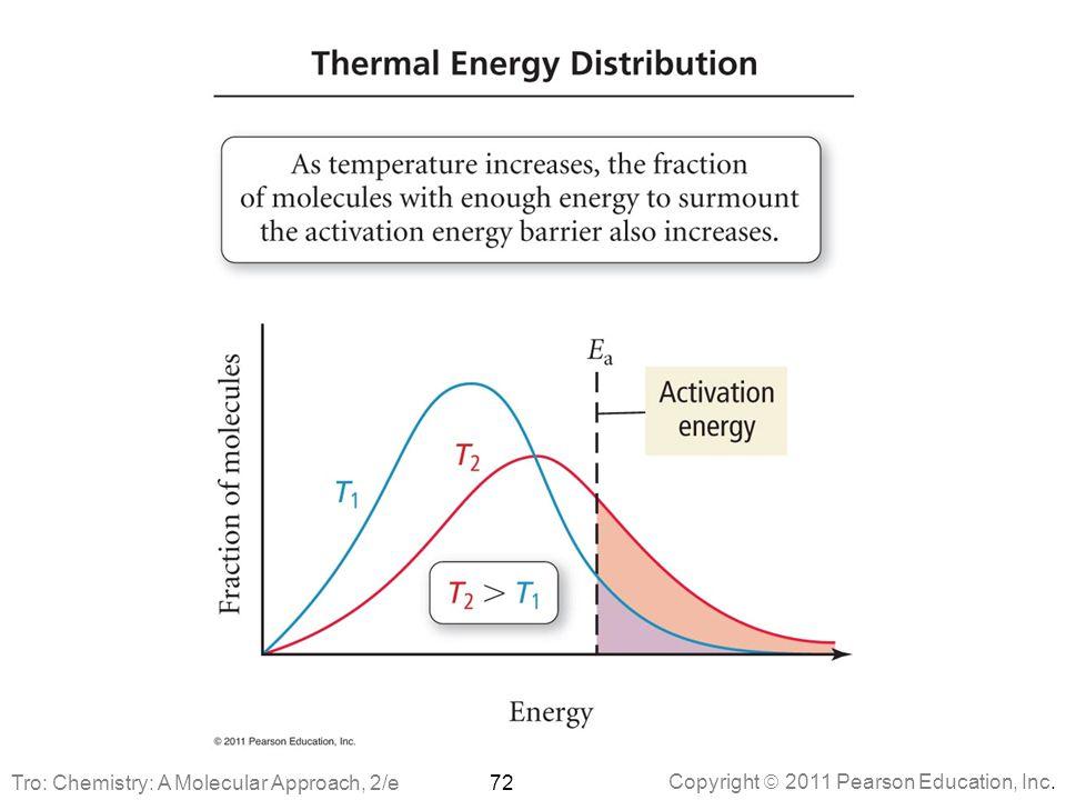 Copyright  2011 Pearson Education, Inc. 72Tro: Chemistry: A Molecular Approach, 2/e