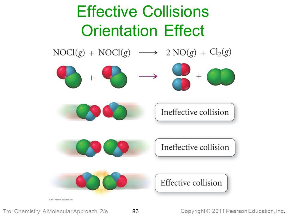 Copyright  2011 Pearson Education, Inc. Effective Collisions Orientation Effect 83Tro: Chemistry: A Molecular Approach, 2/e