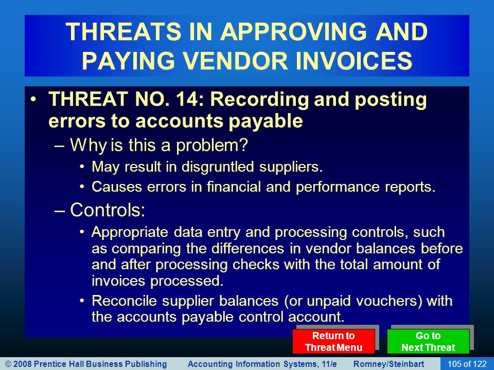 © 2008 Prentice Hall Business Publishing Accounting Information Systems, 11/e Romney/Steinbart105 of 122 THREATS IN APPROVING AND PAYING VENDOR INVOIC