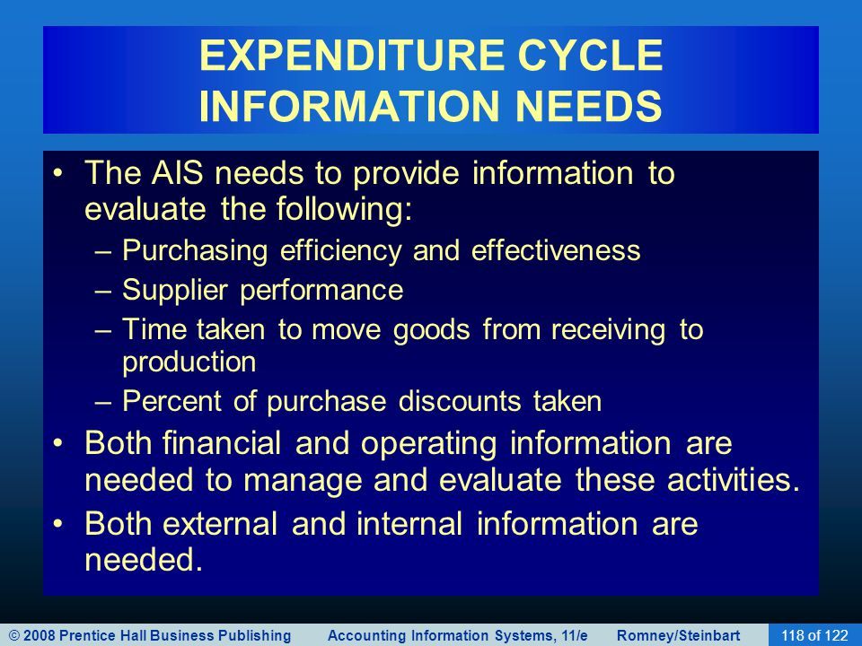 © 2008 Prentice Hall Business Publishing Accounting Information Systems, 11/e Romney/Steinbart118 of 122 EXPENDITURE CYCLE INFORMATION NEEDS The AIS n