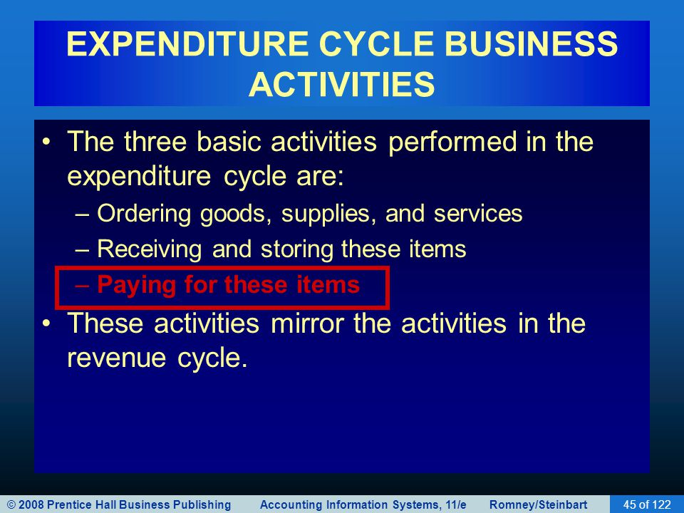 © 2008 Prentice Hall Business Publishing Accounting Information Systems, 11/e Romney/Steinbart45 of 122 EXPENDITURE CYCLE BUSINESS ACTIVITIES The thre