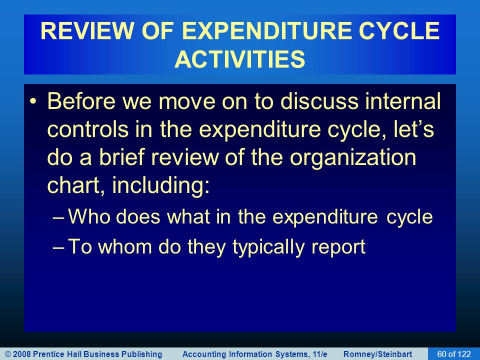 © 2008 Prentice Hall Business Publishing Accounting Information Systems, 11/e Romney/Steinbart60 of 122 REVIEW OF EXPENDITURE CYCLE ACTIVITIES Before