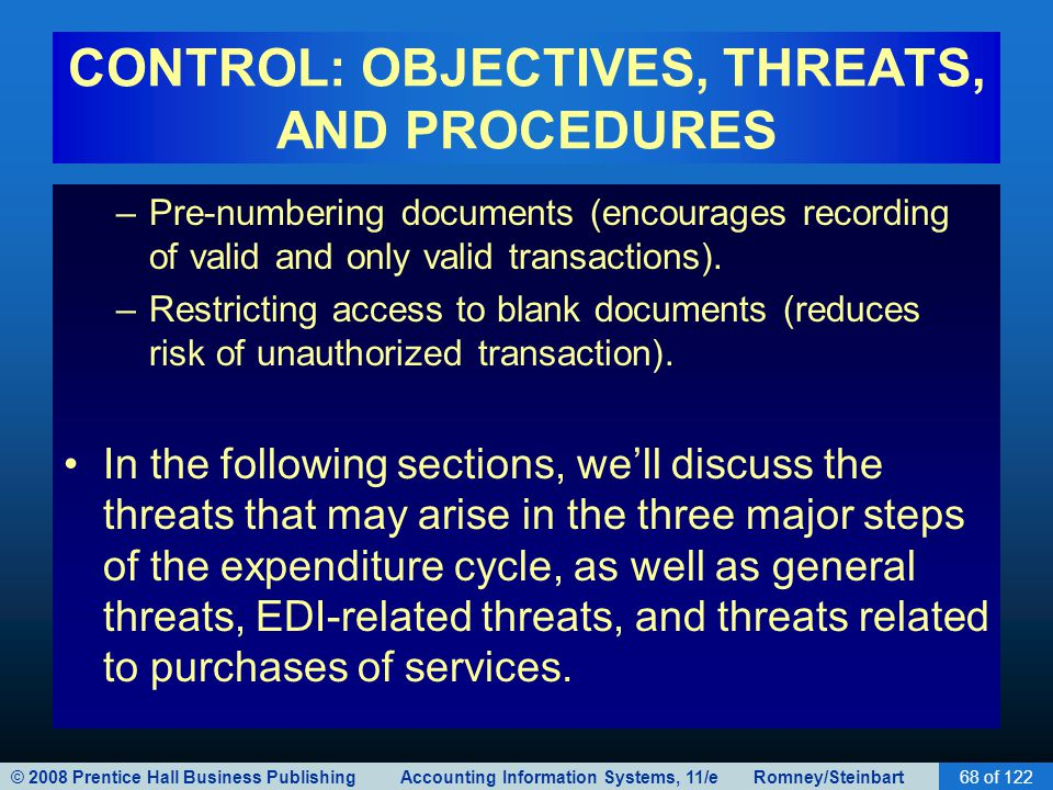 © 2008 Prentice Hall Business Publishing Accounting Information Systems, 11/e Romney/Steinbart68 of 122 CONTROL: OBJECTIVES, THREATS, AND PROCEDURES –