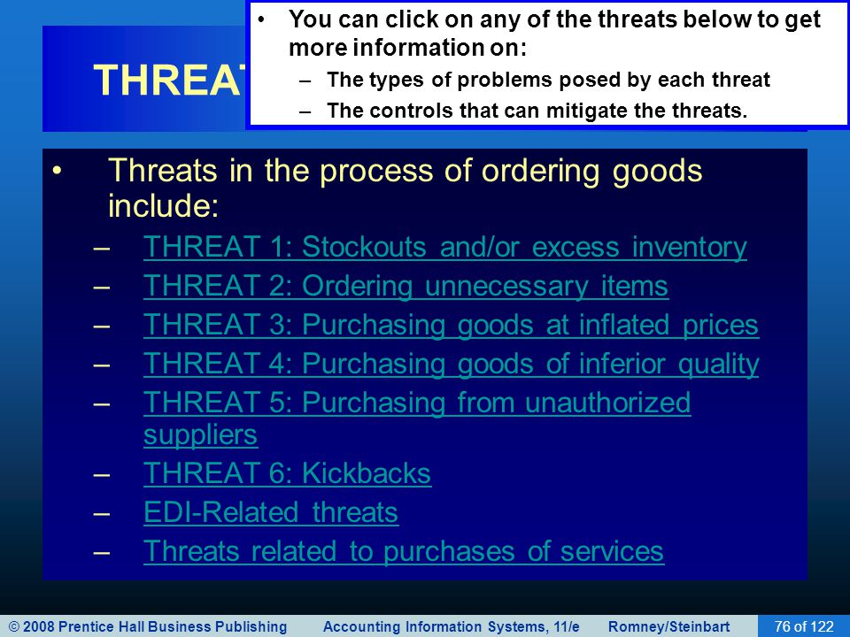 © 2008 Prentice Hall Business Publishing Accounting Information Systems, 11/e Romney/Steinbart76 of 122 THREATS IN ORDERING GOODS Threats in the proce