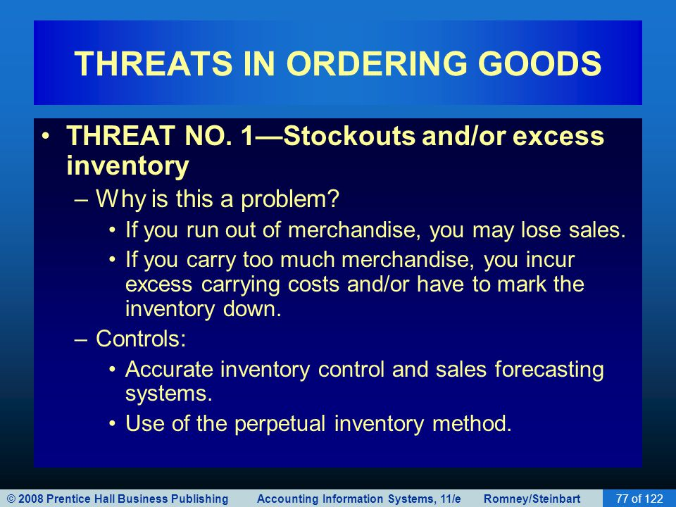 © 2008 Prentice Hall Business Publishing Accounting Information Systems, 11/e Romney/Steinbart77 of 122 THREATS IN ORDERING GOODS THREAT NO. 1—Stockou