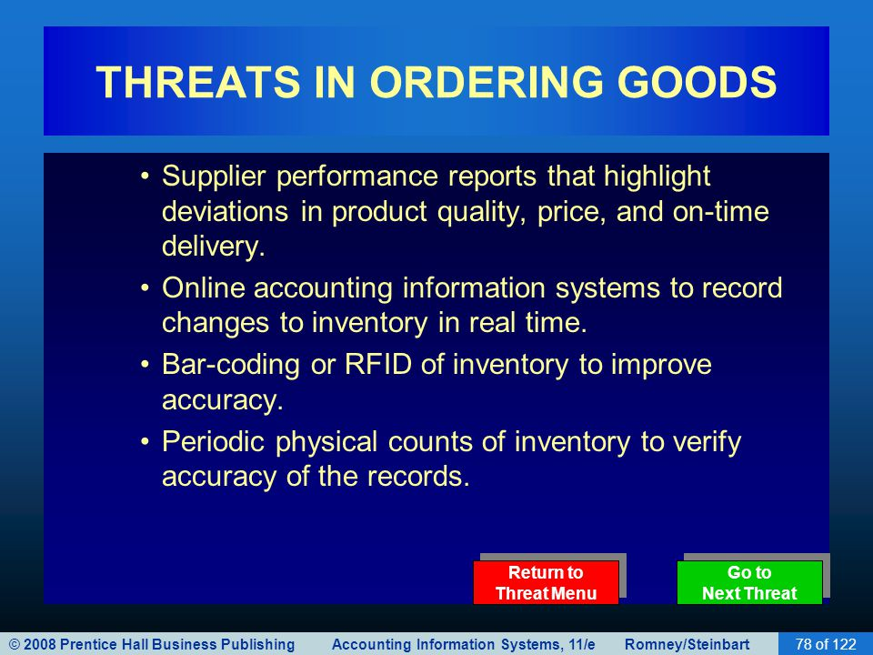 © 2008 Prentice Hall Business Publishing Accounting Information Systems, 11/e Romney/Steinbart78 of 122 THREATS IN ORDERING GOODS Supplier performance