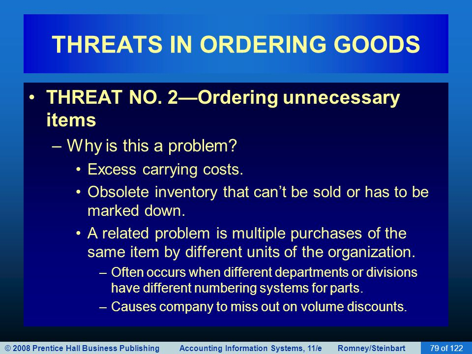 © 2008 Prentice Hall Business Publishing Accounting Information Systems, 11/e Romney/Steinbart79 of 122 THREATS IN ORDERING GOODS THREAT NO. 2—Orderin