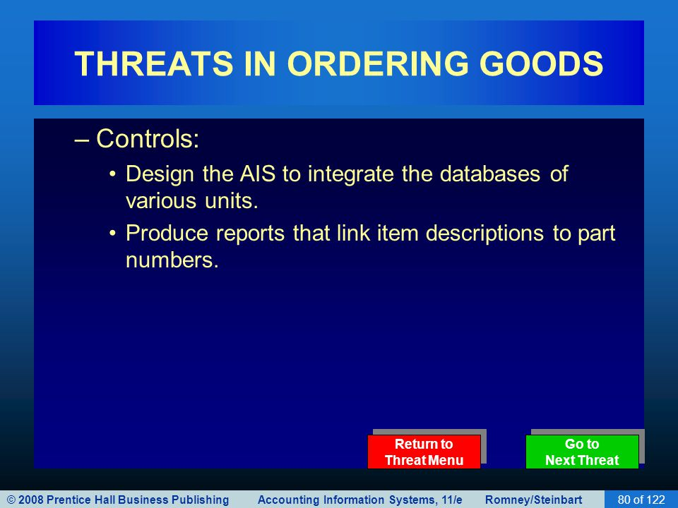 © 2008 Prentice Hall Business Publishing Accounting Information Systems, 11/e Romney/Steinbart80 of 122 THREATS IN ORDERING GOODS –Controls: Design th