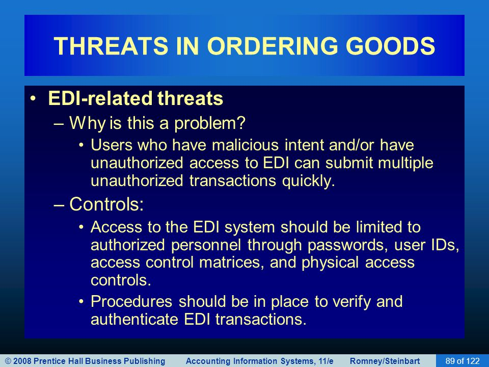 © 2008 Prentice Hall Business Publishing Accounting Information Systems, 11/e Romney/Steinbart89 of 122 THREATS IN ORDERING GOODS EDI-related threats