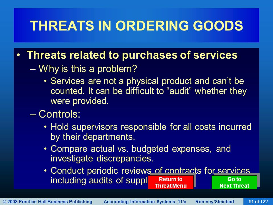 © 2008 Prentice Hall Business Publishing Accounting Information Systems, 11/e Romney/Steinbart91 of 122 THREATS IN ORDERING GOODS Threats related to p