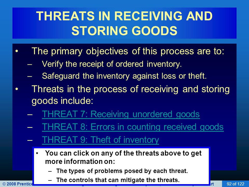 © 2008 Prentice Hall Business Publishing Accounting Information Systems, 11/e Romney/Steinbart92 of 122 THREATS IN RECEIVING AND STORING GOODS The pri