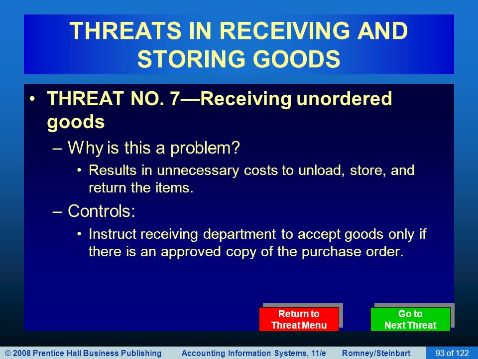© 2008 Prentice Hall Business Publishing Accounting Information Systems, 11/e Romney/Steinbart93 of 122 THREATS IN RECEIVING AND STORING GOODS THREAT