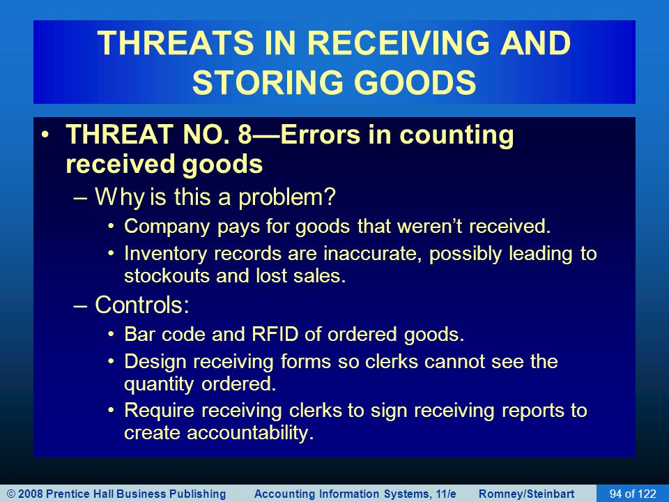 © 2008 Prentice Hall Business Publishing Accounting Information Systems, 11/e Romney/Steinbart94 of 122 THREATS IN RECEIVING AND STORING GOODS THREAT