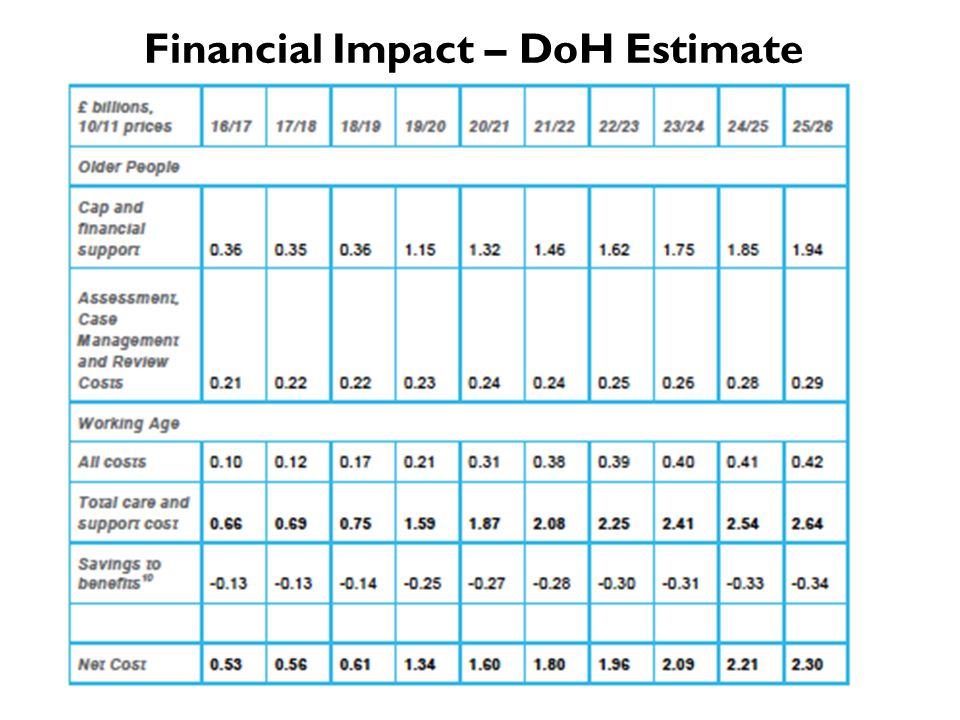 Financial Impact – DoH Estimate