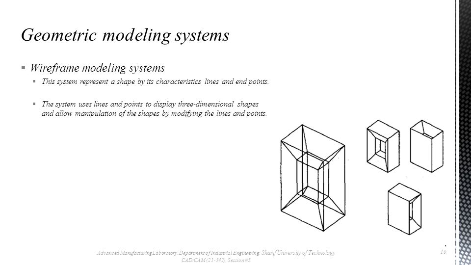  Wireframe modeling systems  This system represent a shape by its characteristics lines and end points.