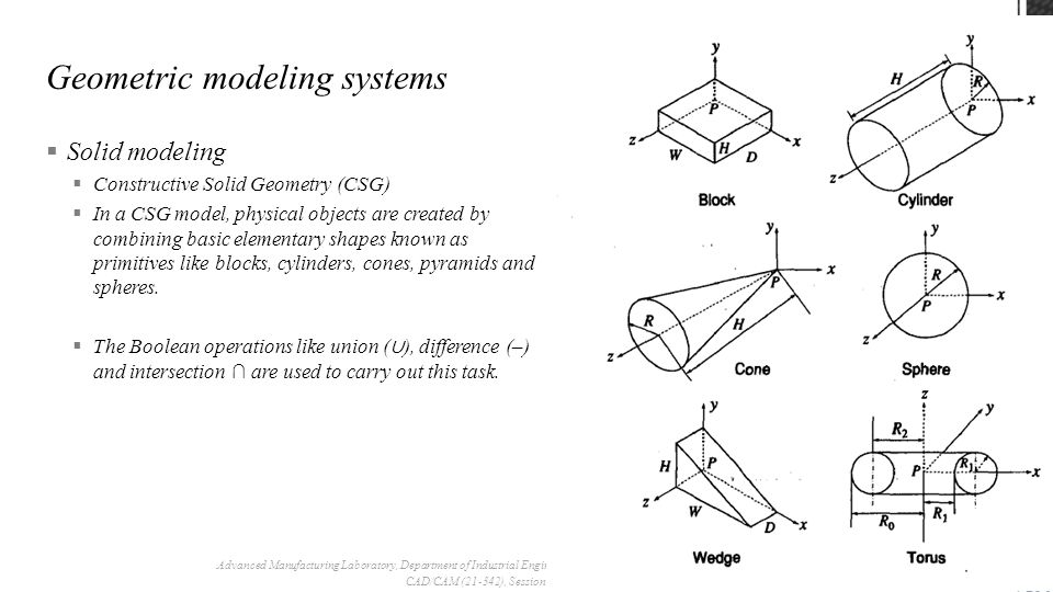  Solid modeling  Constructive Solid Geometry (CSG)  In a CSG model, physical objects are created by combining basic elementary shapes known as primitives like blocks, cylinders, cones, pyramids and spheres.