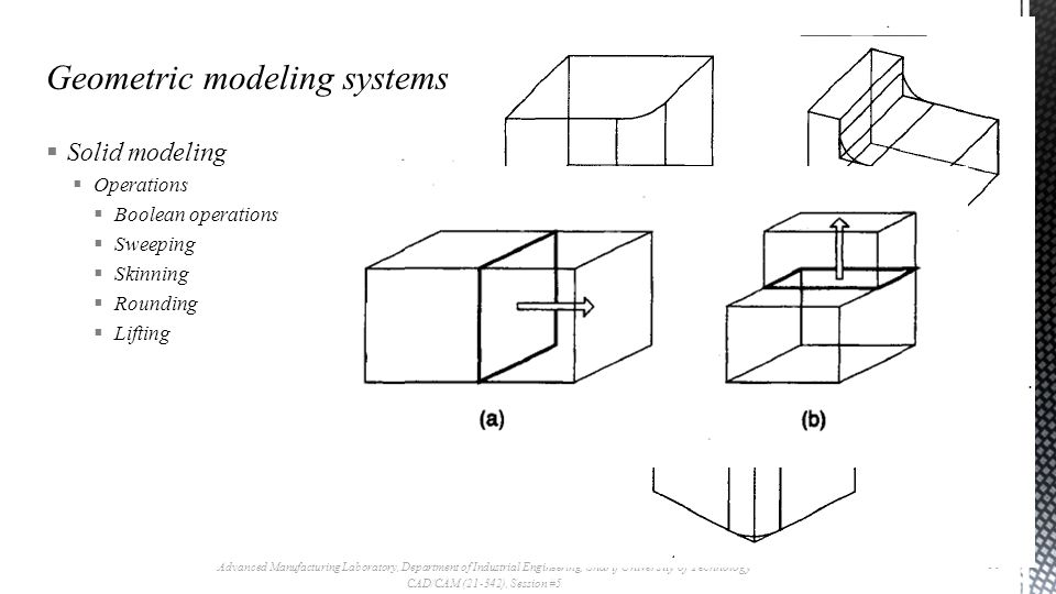  Solid modeling  Operations  Boolean operations  Sweeping  Skinning  Rounding  Lifting Advanced Manufacturing Laboratory, Department of Industrial Engineering, Sharif University of Technology CAD/CAM (21-342), Session #5 16