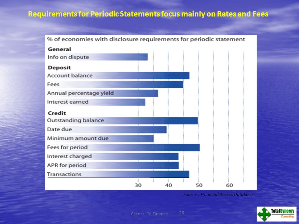 26 Requirements for Periodic Statements focus mainly on Rates and Fees Source : Financial Access Database Access To Finance