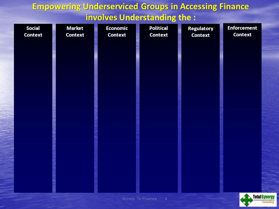 15 Sources of External Finance for New Investments Source: ICS, covering 71 countries Access To Finance
