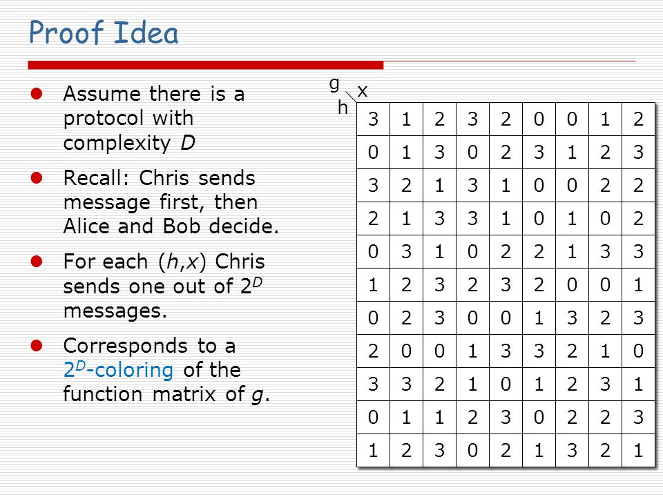 Proof Idea Assume there is a protocol with complexity D Recall: Chris sends message first, then Alice and Bob decide.