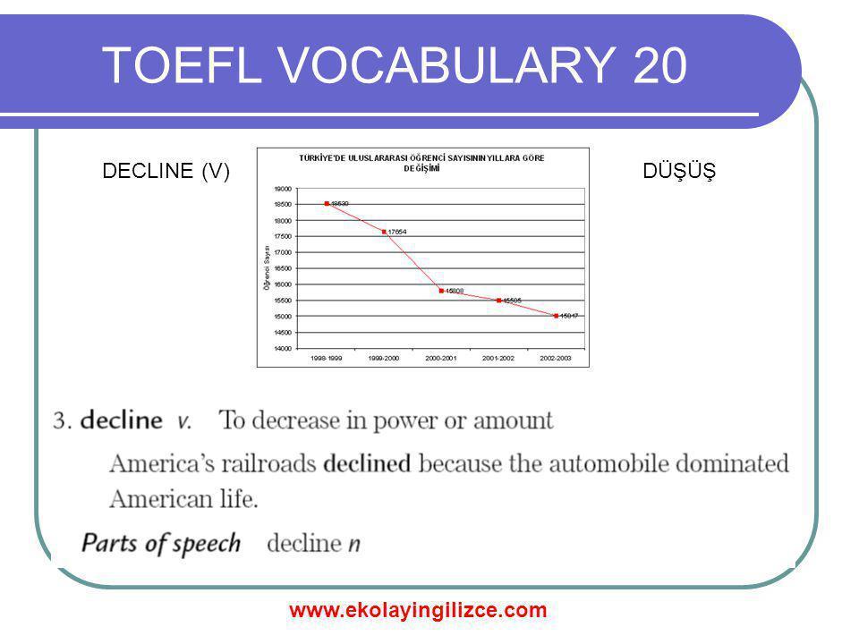www.ekolayingilizce.com TOEFL VOCABULARY 20 DECLINE (V)DÜŞÜŞ