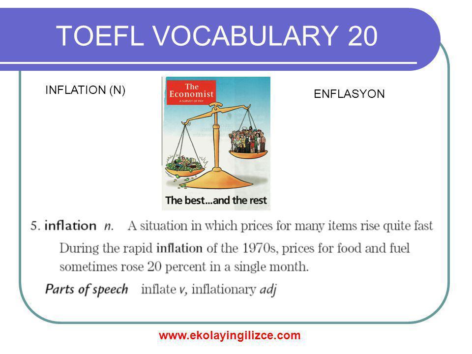 www.ekolayingilizce.com TOEFL VOCABULARY 20 INFLATION (N) ENFLASYON
