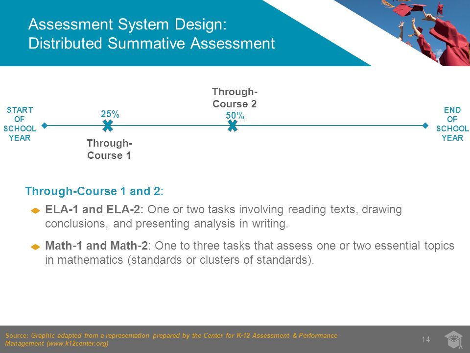 Assessment System Design: Distributed Summative Assessment 14 START OF SCHOOL YEAR END OF SCHOOL YEAR Through- Course 1 Through- Course 2 25% 50% Through-Course 1 and 2: ELA-1 and ELA-2: One or two tasks involving reading texts, drawing conclusions, and presenting analysis in writing.
