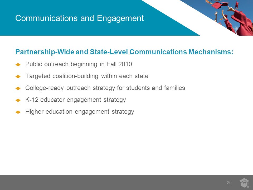 Communications and Engagement Partnership-Wide and State-Level Communications Mechanisms: Public outreach beginning in Fall 2010 Targeted coalition-building within each state College-ready outreach strategy for students and families K-12 educator engagement strategy Higher education engagement strategy 20