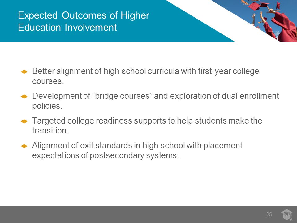 Expected Outcomes of Higher Education Involvement Better alignment of high school curricula with first-year college courses.