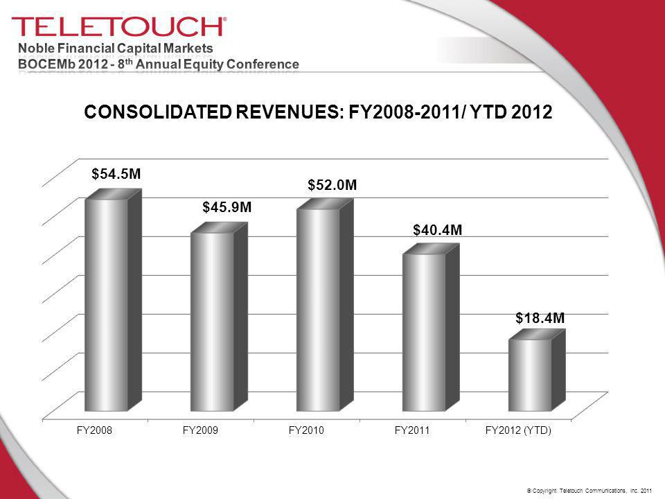 © Copyright Teletouch Communications, Inc. 2011 $18.4M $54.5M $45.9M $40.4M $52.0M