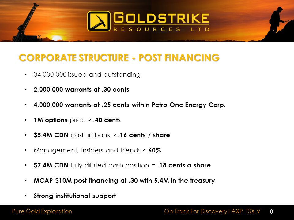 On Track For Discovery I AXP TSX.V Pure Gold Exploration CORPORATE STRUCTURE - POST FINANCING 34,000,000 issued and outstanding 2,000,000 warrants at.30 cents 4,000,000 warrants at.25 cents within Petro One Energy Corp.