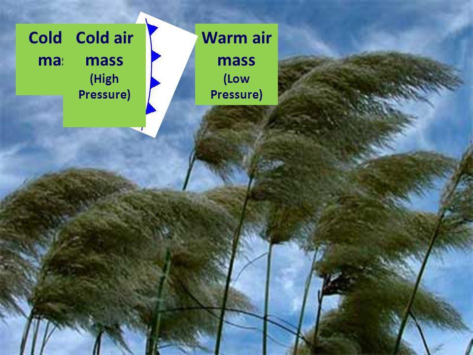 Cold air mass Warm air mass (Low Pressure) Cold air mass (High Pressure)